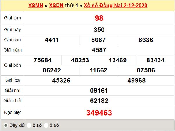 Tổng hợp soi cầu XSDN ngày 09/12/2020- xổ số đồng nai