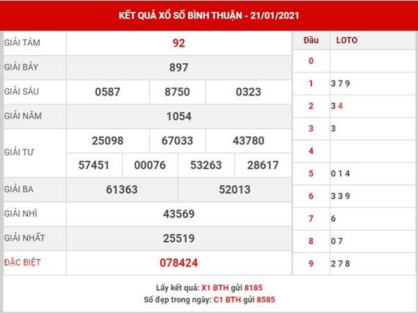 Phân tích KQXS Bình Thuận thứ 5 ngày 28/1/2021