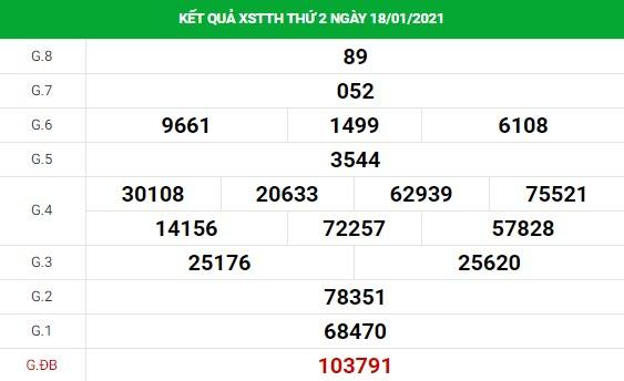 Soi cầu XS Thừa Thiên Huế chính xác thứ 2 ngày 25/01/2021