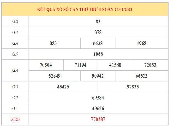 Phân tích KQXSCT ngày 3/2/2021 dựa trên kết quả kì trước