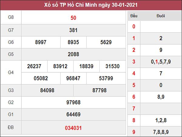 Phân tích kqxs Hồ Chí Minh ngày 1/2/2021