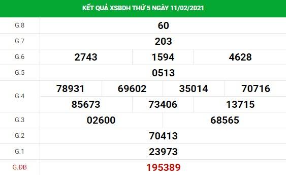 Soi cầu dự đoán XS Bình Định Vip ngày 18/02/2021