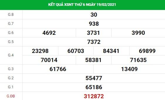Soi cầu XS Ninh Thuận chính xác thứ 6 ngày 26/02/2021