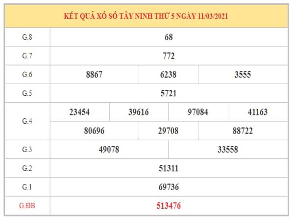 Soi cầu XSTN ngày 18/3/2021 dựa trên kết quả kỳ trước