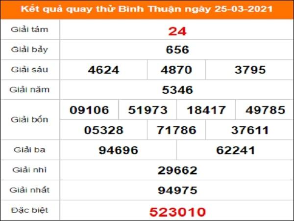 Quay thử kết quả xổ số Bình Thuận 25/3/2021