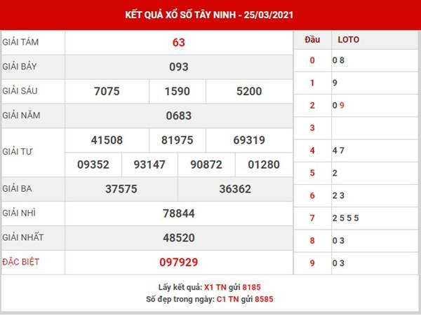 Phân tích kết quả SX Tây Ninh thứ 5 ngày 1/4/2021