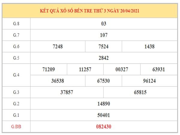 Nhận định KQXSBTR ngày 27/4/2021 dựa trên kết quả kì trước