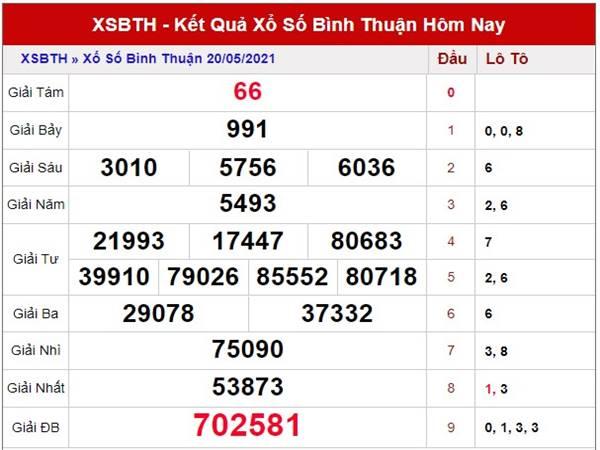 Thống kê kết quả XSBTH thứ 5 ngày 27/5/2021