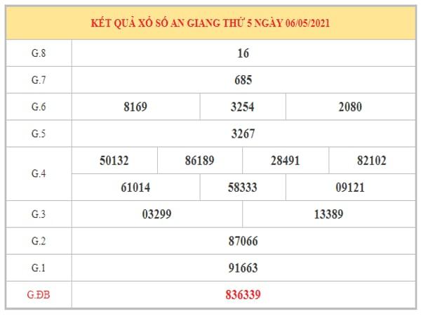 Nhận định KQXSAG ngày 13/5/2021 dựa trên kết quả kì trước