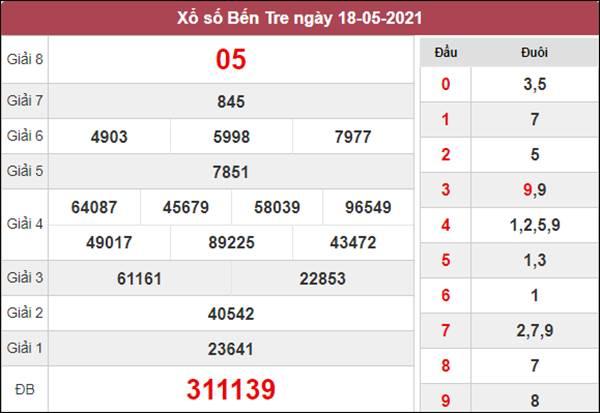 Dự đoán XSBT 25/5/2021 thứ 3 chốt cầu lô giải đặc biệt