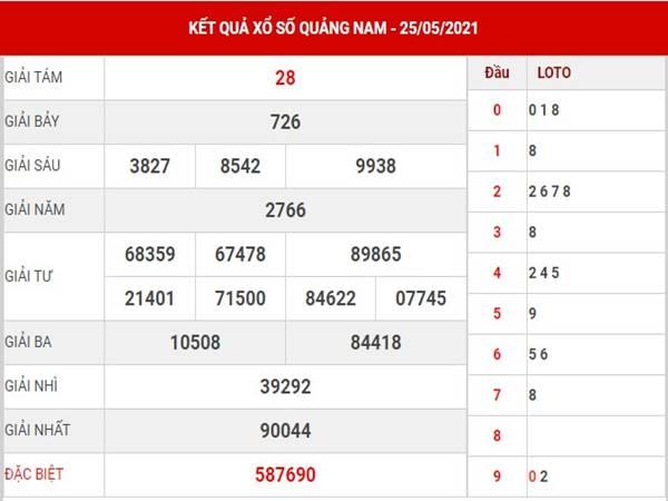 Phân tích KQSX Quảng Nam thứ 3 ngày 1/6/2021