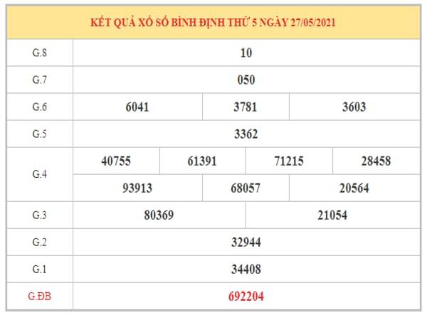 Thống kê KQXSBDI ngày 3/6/2021 dựa trên kết quả kì trước