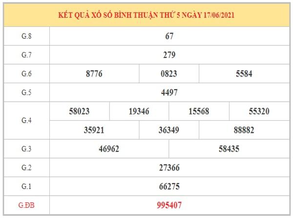 Thống kê KQXSBTH ngày 24/6/2021 dựa trên kết quả kì trước