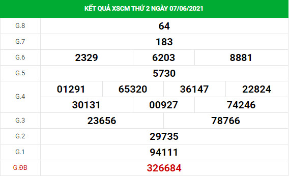 Soi cầu XS Cà Mau chính xác thứ 2 ngày 14/06/2021