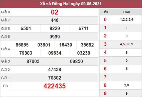 Nhận định KQXS Đồng Nai 16/6/2021 xác suất lô về cao nhất