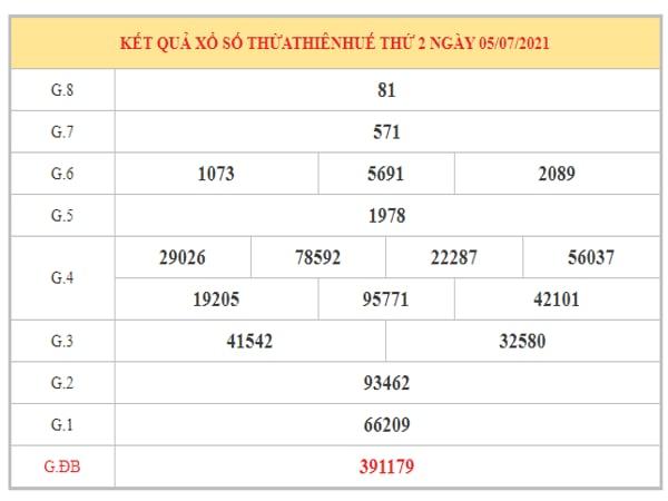 Soi cầu XSTTH ngày 12/7/2021 dựa trên kết quả kì trước