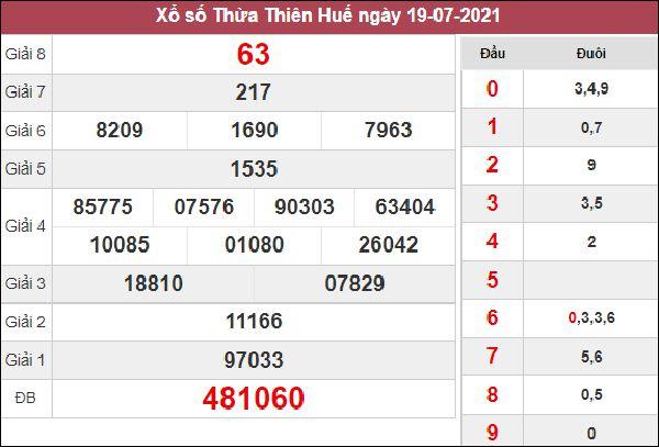 Nhận định KQXS Thừa Thiên Huế 26/7/2021 thứ 2 siêu chuẩn
