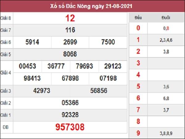 Thống kê XSDNO 28-08-2021