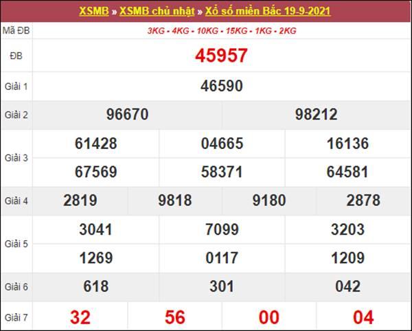 Nhận định SXMB 20/9/2021 chốt loto VIP hôm nay