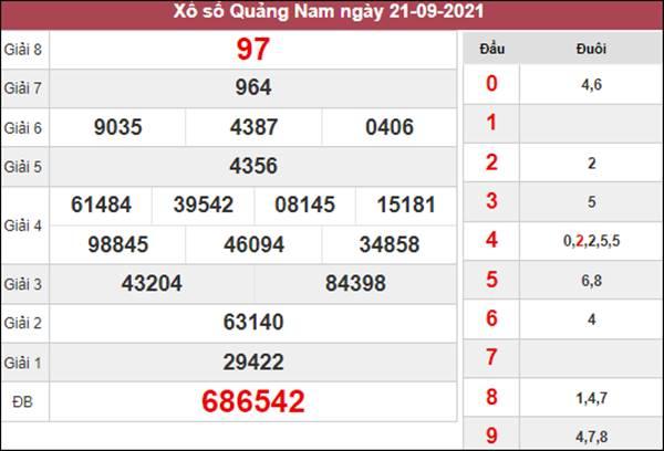 Nhận định KQXS Quảng Nam 28/9/2021 thứ 3 chiều tối nay