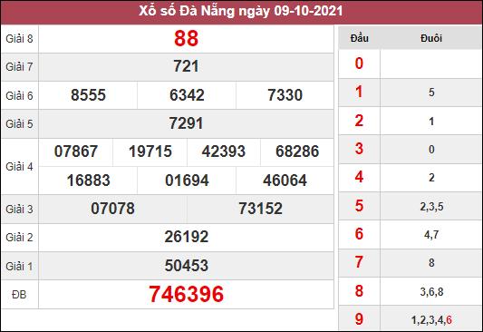 Dự đoán KQXSDNG ngày 13/10/2021 chốt bạch thủ đài Đà Nẵng